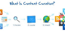 Creating Compelling Content Using Methods Like Auditing and Content Curation