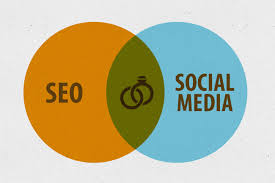 What is the Use of Social Media SEO and How Important is it to Help Business Flourish